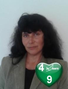 Соня Гьолска